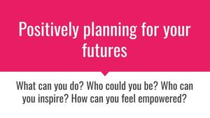 Wellbeing monday careers project